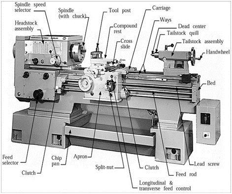 Diploma In Digital Design Amp Manufacturing The Suncad